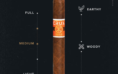 The Crux Has Arrived